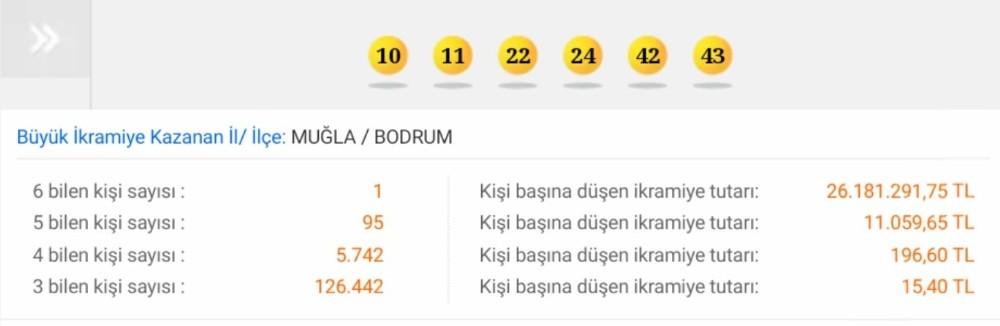 26 milyonluk büyük ikramiye Bodrum'a çıktı