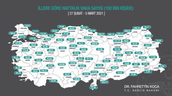 İllere göre haftalık covid-19 vaka haritası açıklandı